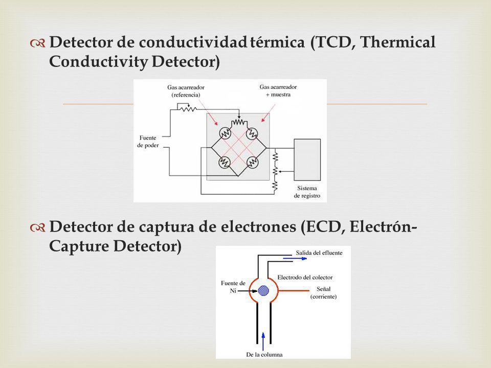 Detector de conductividad térmica (TCD, Thermical Conductivity Detector) Detector de captura de electrones (ECD, Electrón- Capture Detector)
