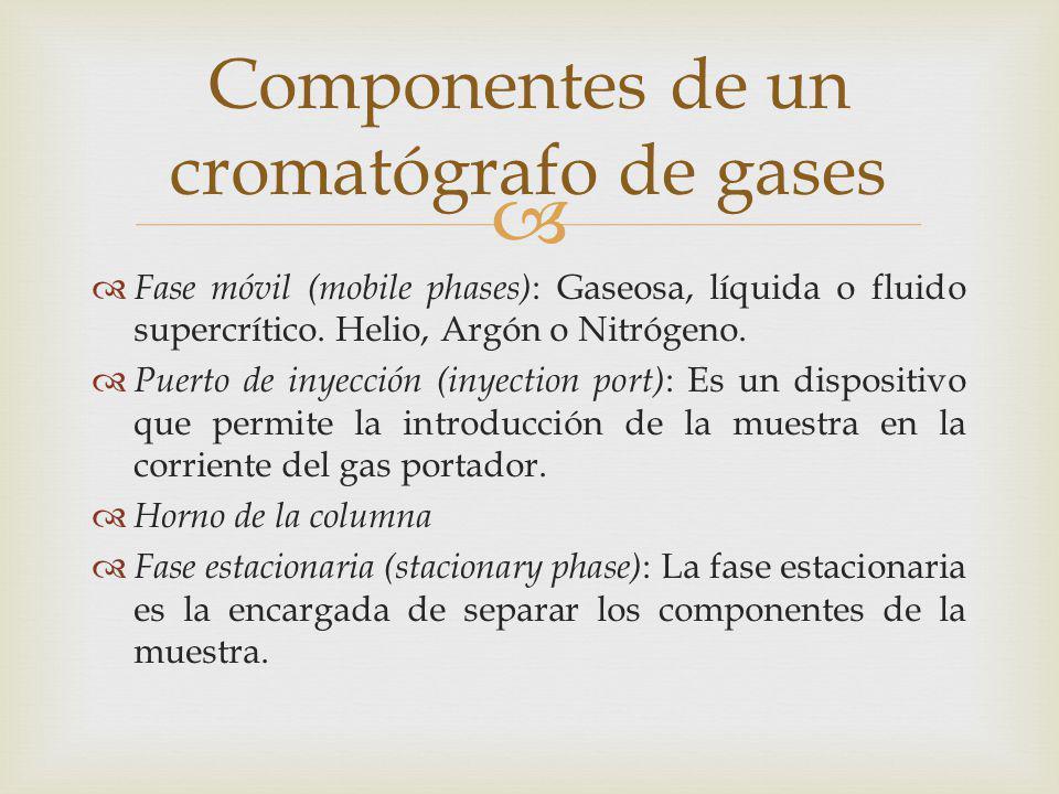 Fase móvil (mobile phases) : Gaseosa, líquida o fluido supercrítico. Helio, Argón o Nitrógeno. Puerto de inyección (inyection port) : Es un dispositiv