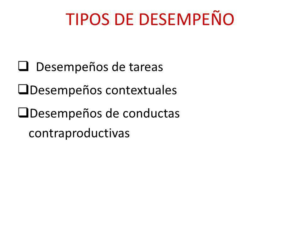 TIPOS DE DESEMPEÑO Desempeños de tareas Desempeños contextuales Desempeños de conductas contraproductivas