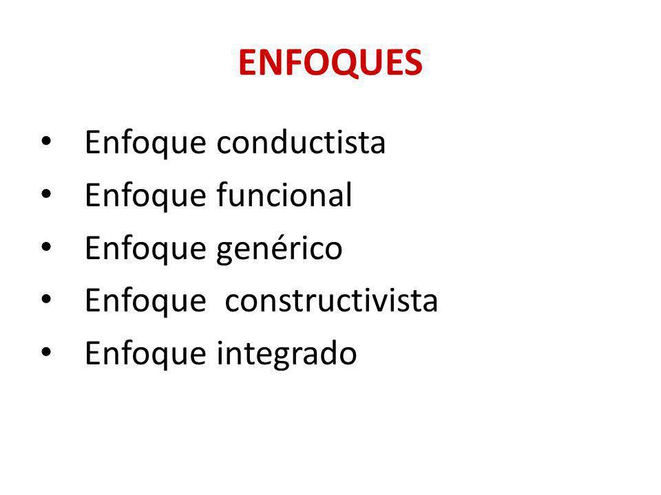 ENFOQUES Enfoque conductista Enfoque funcional Enfoque genérico Enfoque constructivista Enfoque integrado