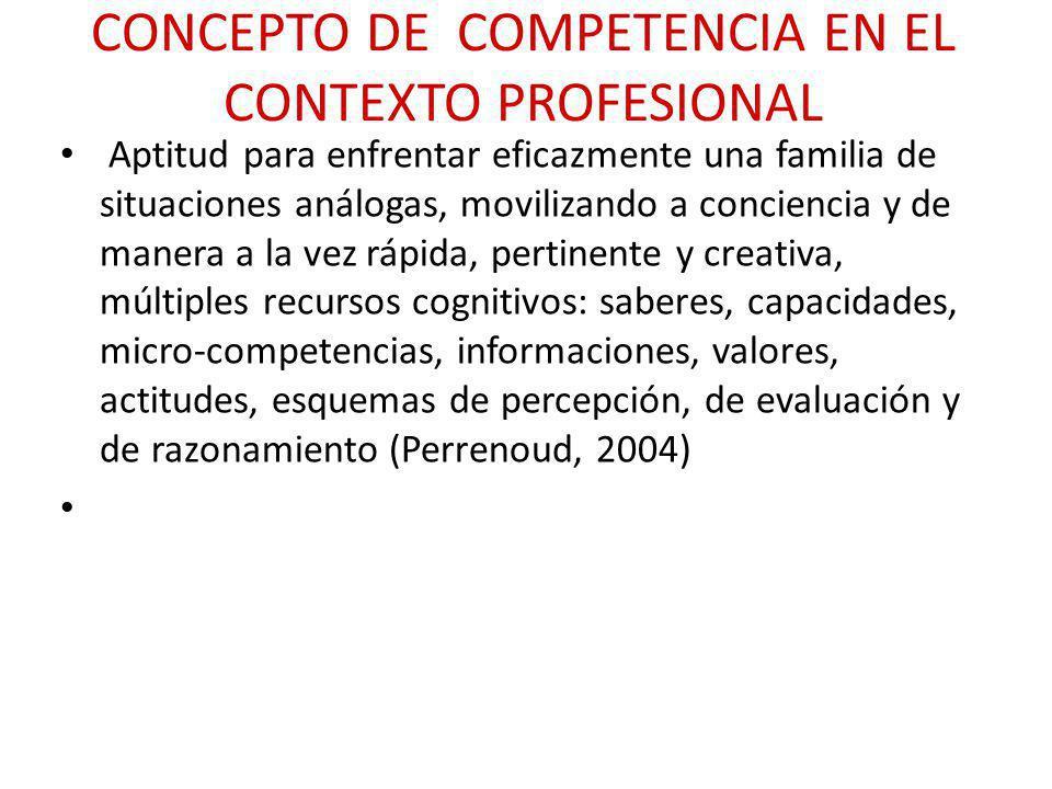 CONCEPTO DE COMPETENCIA EN EL CONTEXTO PROFESIONAL Aptitud para enfrentar eficazmente una familia de situaciones análogas, movilizando a conciencia y