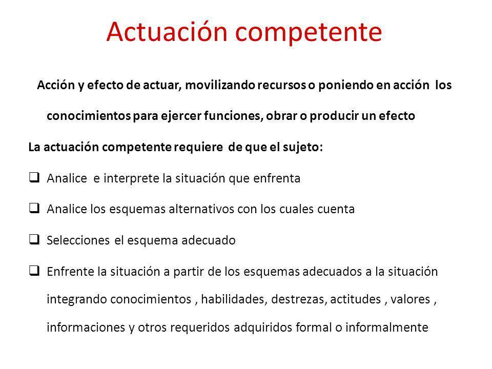Actuación competente Acción y efecto de actuar, movilizando recursos o poniendo en acción los conocimientos para ejercer funciones, obrar o producir u