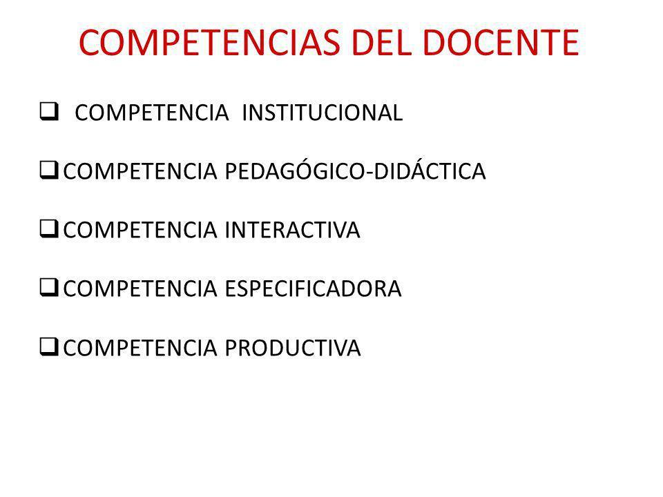 COMPETENCIAS DEL DOCENTE COMPETENCIA INSTITUCIONAL COMPETENCIA PEDAGÓGICO-DIDÁCTICA COMPETENCIA INTERACTIVA COMPETENCIA ESPECIFICADORA COMPETENCIA PRO