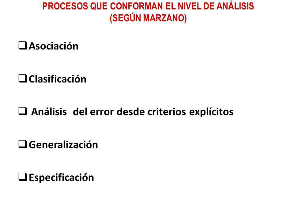 PROCESOS QUE CONFORMAN EL NIVEL DE ANÁLISIS (SEGÚN MARZANO) Asociación Clasificación Análisis del error desde criterios explícitos Generalización Espe