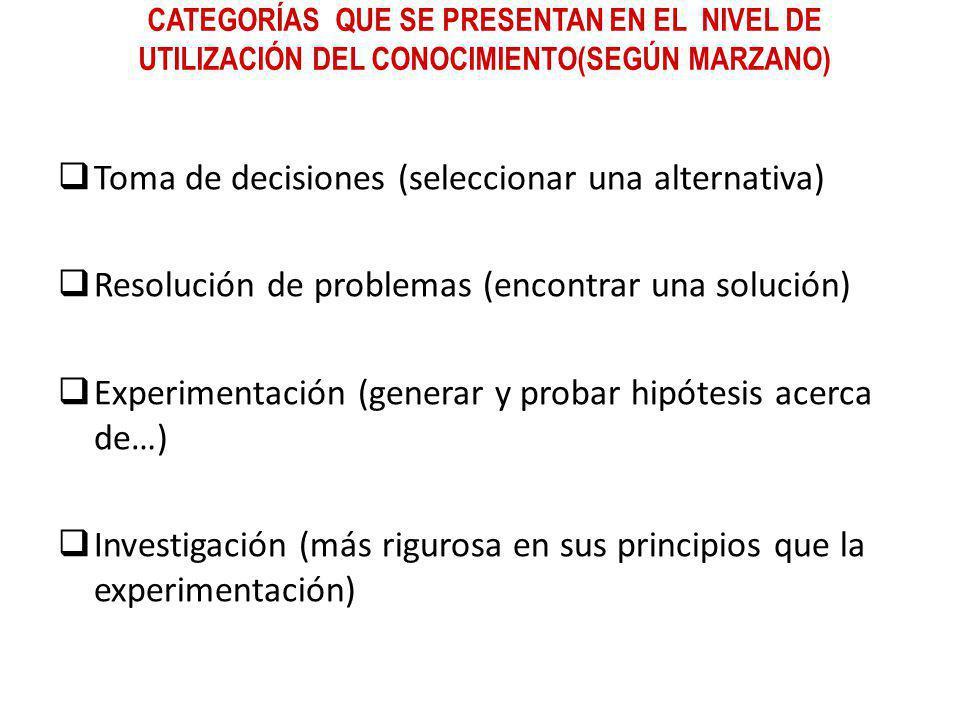 CATEGORÍAS QUE SE PRESENTAN EN EL NIVEL DE UTILIZACIÓN DEL CONOCIMIENTO(SEGÚN MARZANO) Toma de decisiones (seleccionar una alternativa) Resolución de