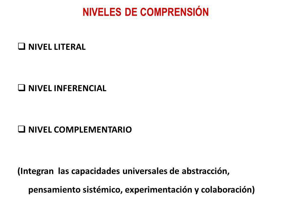 NIVELES DE COMPRENSIÓN NIVEL LITERAL NIVEL INFERENCIAL NIVEL COMPLEMENTARIO (Integran las capacidades universales de abstracción, pensamiento sistémic
