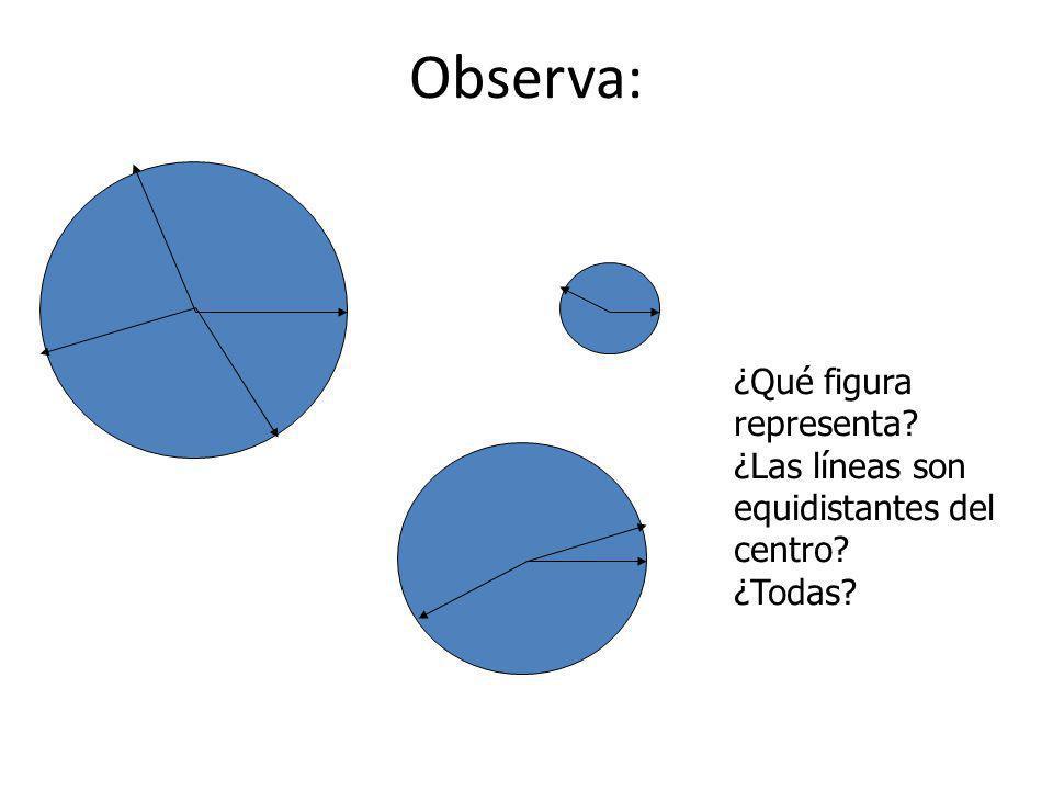 Aseveraciones Universal Particular positiva negativa positivanegativa cuantificadores Todos Ninguno algunos No todos
