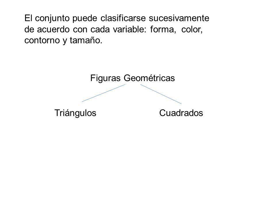 CLASIFICACIÓN JERÁRQUICA El conjunto de información nos revela que se trata de figuras geométricas que difieren en cuatro variables. FORMA TAMAÑO COLO
