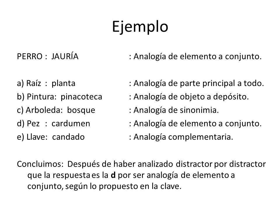 Ejemplos 1.- PERRO: JAURÍA : Perro es el elemento y jauría es su conjunto Analogía de elemento a conjunto. 2.- AULA: COLEGIO : Aula es una parte princ