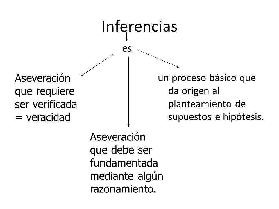 Aseveración Una aseveración es una afirmación mediante la cual se establece una relación entre dos conceptos o clases. Uno de dichos conceptos funcion