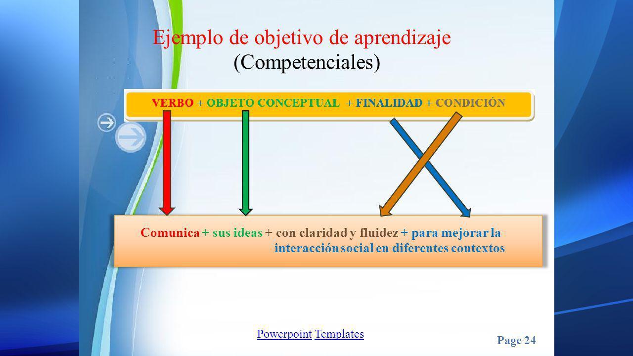 PowerpointPowerpoint TemplatesTemplates Page 24 Ejemplo de objetivo de aprendizaje (Competenciales) Comunica + sus ideas + con claridad y fluidez + pa