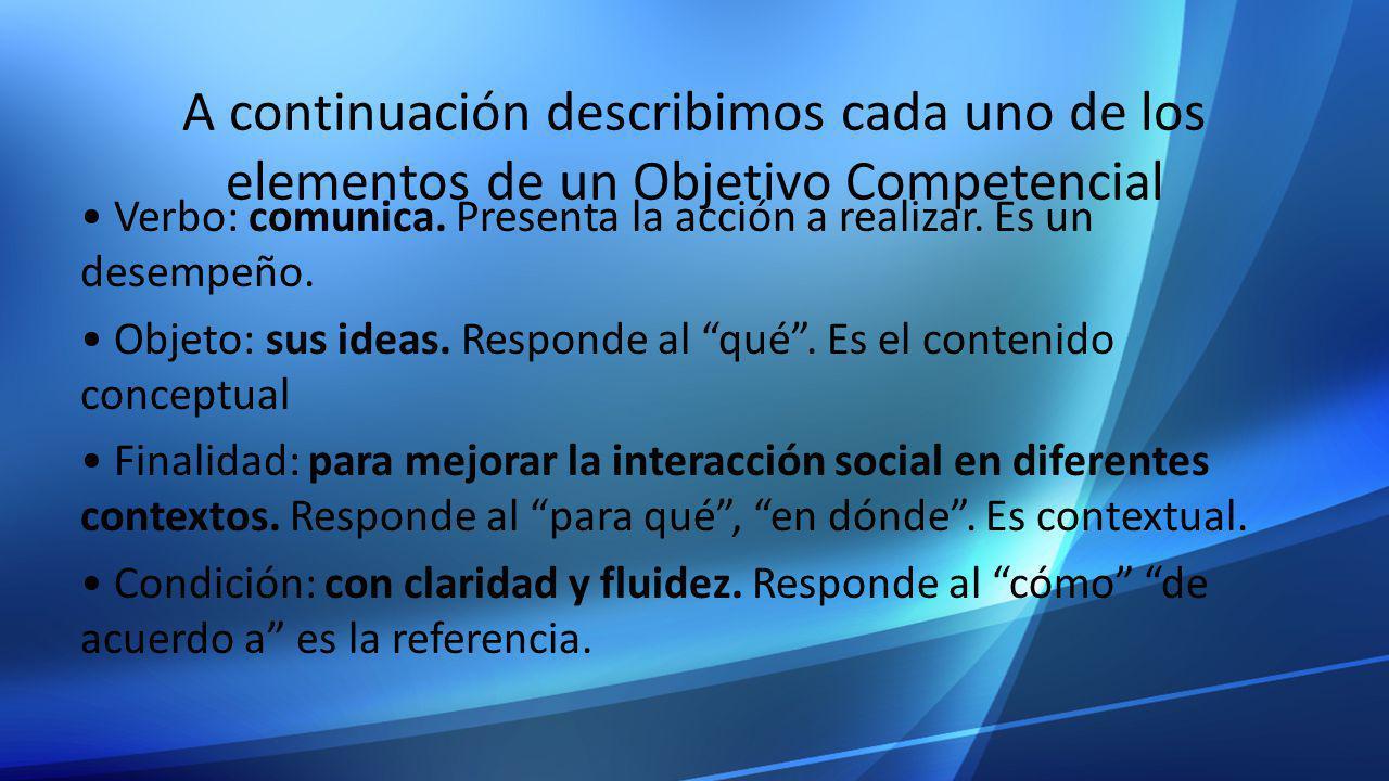 A continuación describimos cada uno de los elementos de un Objetivo Competencial Verbo: comunica. Presenta la acción a realizar. Es un desempeño. Obje