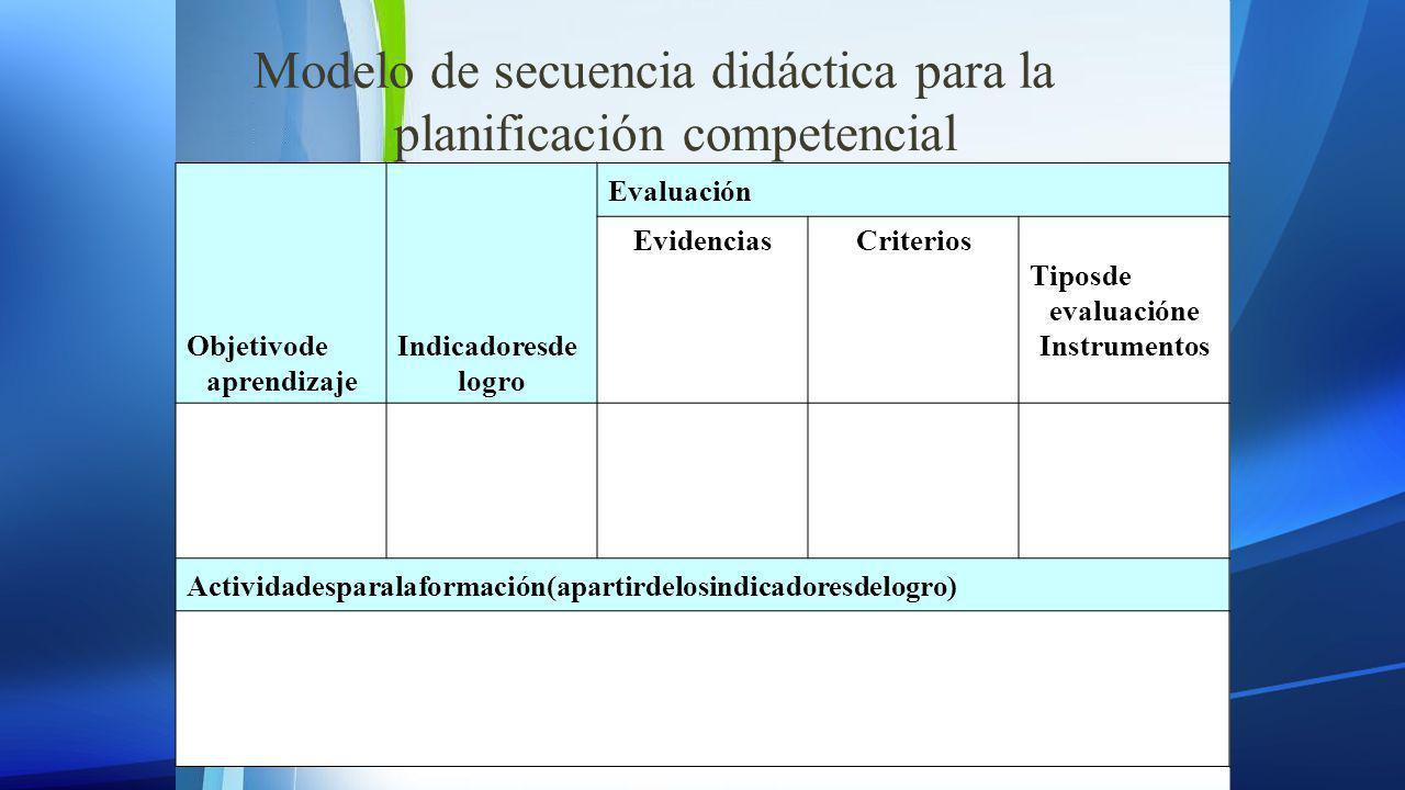 Objetivode aprendizaje Indicadoresde logro Evaluación EvidenciasCriterios Tiposde evaluacióne Instrumentos Actividadesparalaformación(apartirdelosindi