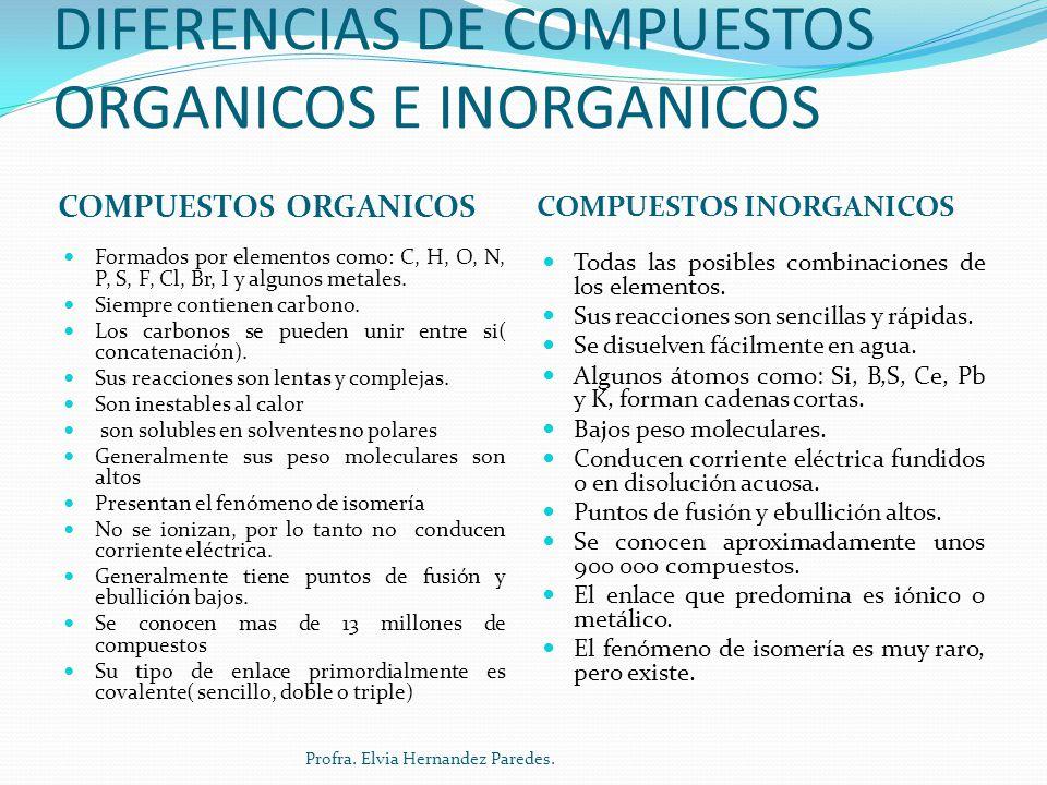 DIFERENCIAS DE COMPUESTOS ORGANICOS E INORGANICOS COMPUESTOS ORGANICOS COMPUESTOS INORGANICOS Formados por elementos como: C, H, O, N, P, S, F, Cl, Br