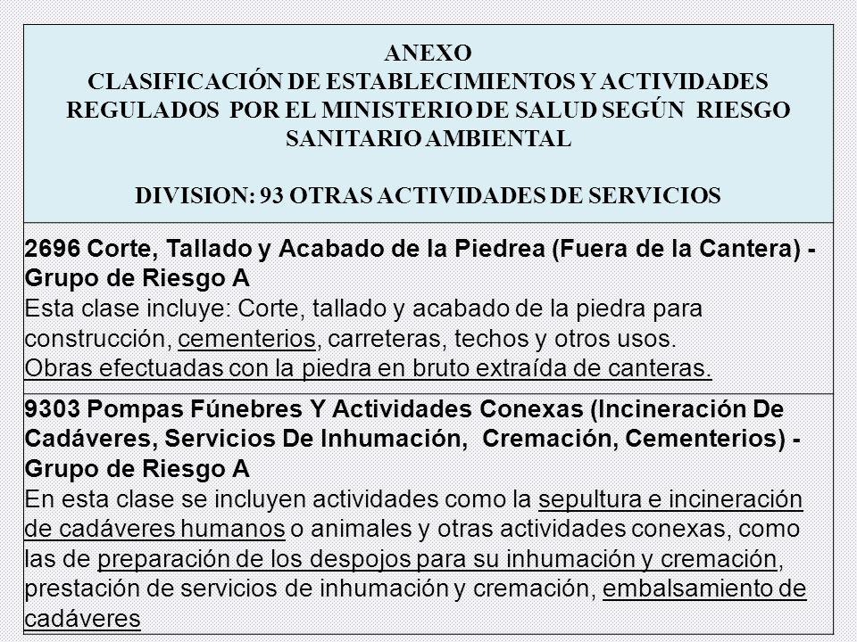 ANEXO CLASIFICACIÓN DE ESTABLECIMIENTOS Y ACTIVIDADES REGULADOS POR EL MINISTERIO DE SALUD SEGÚN RIESGO SANITARIO AMBIENTAL DIVISION: 93 OTRAS ACTIVID