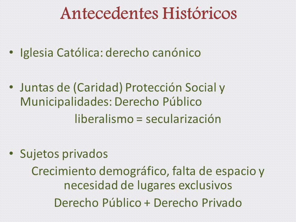 Antecedentes Históricos Iglesia Católica: derecho canónico Juntas de (Caridad) Protección Social y Municipalidades: Derecho Público liberalismo = secu