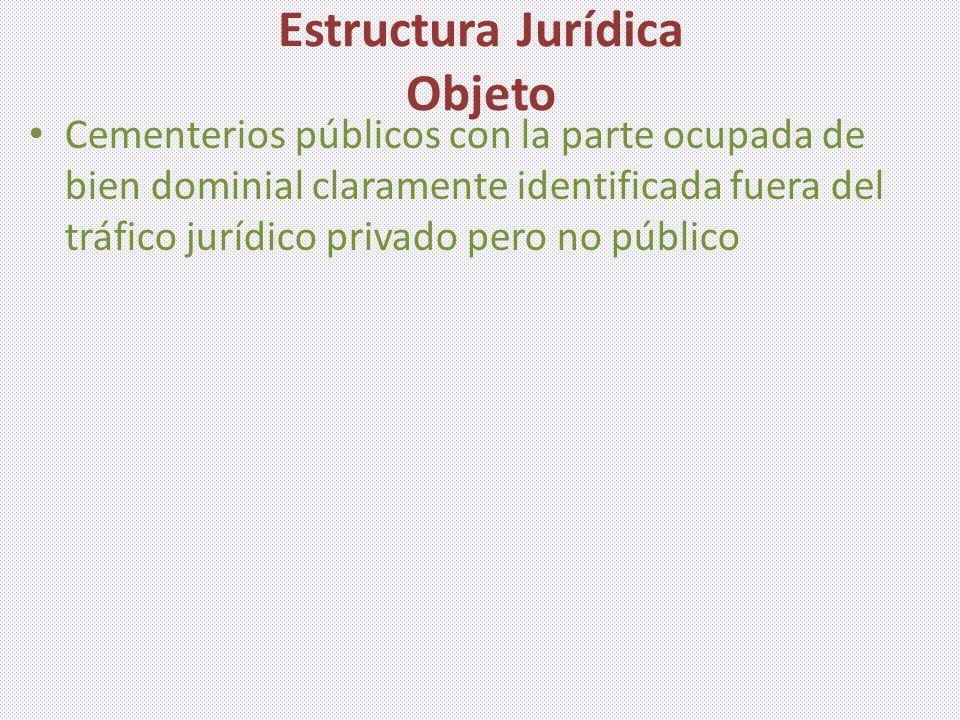 Estructura Jurídica Objeto Cementerios públicos con la parte ocupada de bien dominial claramente identificada fuera del tráfico jurídico privado pero