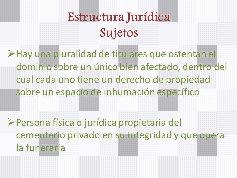 Estructura Jurídica Sujetos Hay una pluralidad de titulares que ostentan el dominio sobre un único bien afectado, dentro del cual cada uno tiene un de