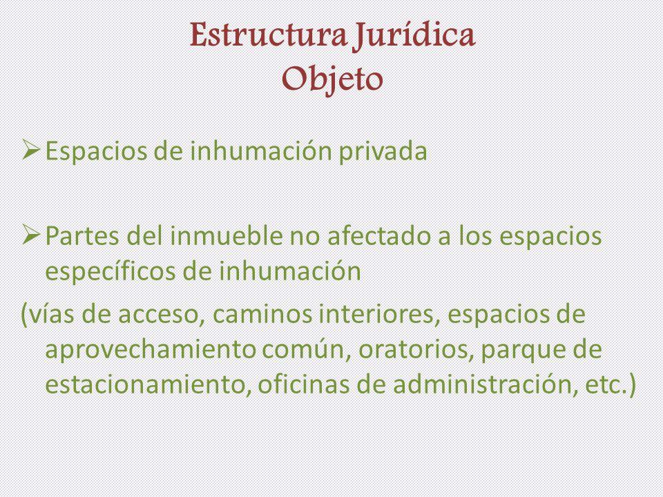Estructura Jurídica Objeto Espacios de inhumación privada Partes del inmueble no afectado a los espacios específicos de inhumación (vías de acceso, ca