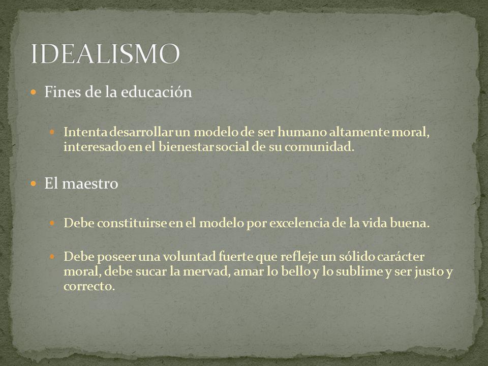 Fines de la educación Intenta desarrollar un modelo de ser humano altamente moral, interesado en el bienestar social de su comunidad. El maestro Debe