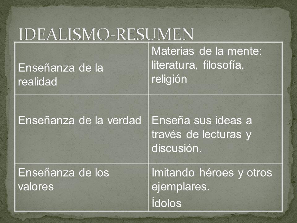 Enseñanza de la realidad Materias de la mente: literatura, filosofía, religión Enseñanza de la verdadEnseña sus ideas a través de lecturas y discusión