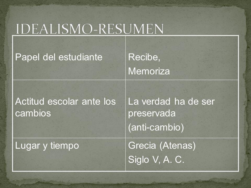 Papel del estudianteRecibe, Memoriza Actitud escolar ante los cambios La verdad ha de ser preservada (anti-cambio) Lugar y tiempoGrecia (Atenas) Siglo