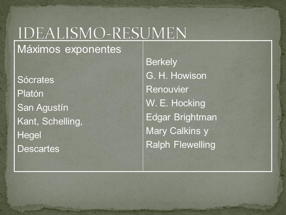 Máximos exponentes Sócrates Platón San Agustín Kant, Schelling, Hegel Descartes Berkely G. H. Howison Renouvier W. E. Hocking Edgar Brightman Mary Cal