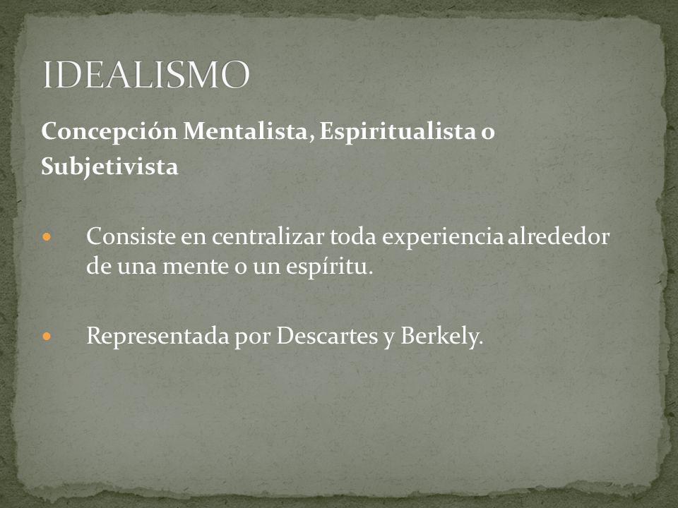 Concepción Mentalista, Espiritualista o Subjetivista Consiste en centralizar toda experiencia alrededor de una mente o un espíritu. Representada por D