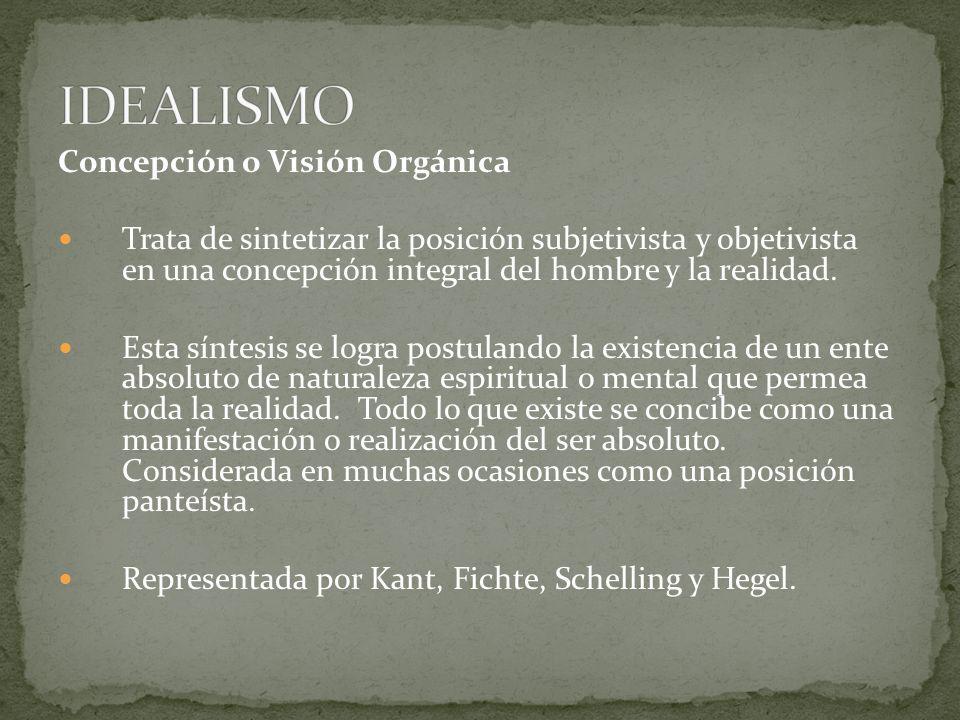Concepción o Visión Orgánica Trata de sintetizar la posición subjetivista y objetivista en una concepción integral del hombre y la realidad. Esta sínt