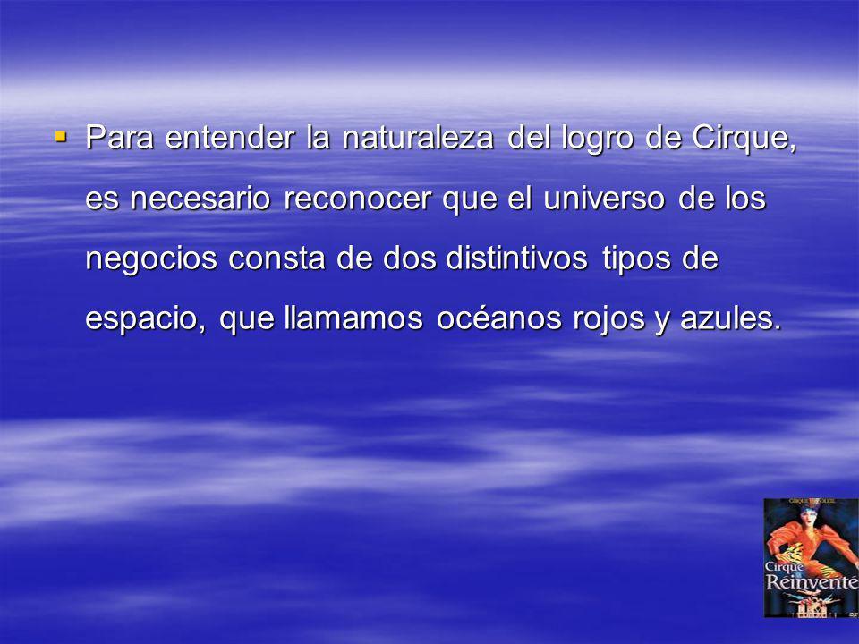 Para entender la naturaleza del logro de Cirque, es necesario reconocer que el universo de los negocios consta de dos distintivos tipos de espacio, que llamamos océanos rojos y azules.