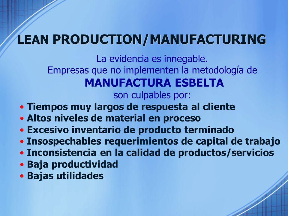 LEAN PRODUCTION/MANUFACTURING RCR CONSULTORES Productividad y competitividad para la pequeña y mediana empresa