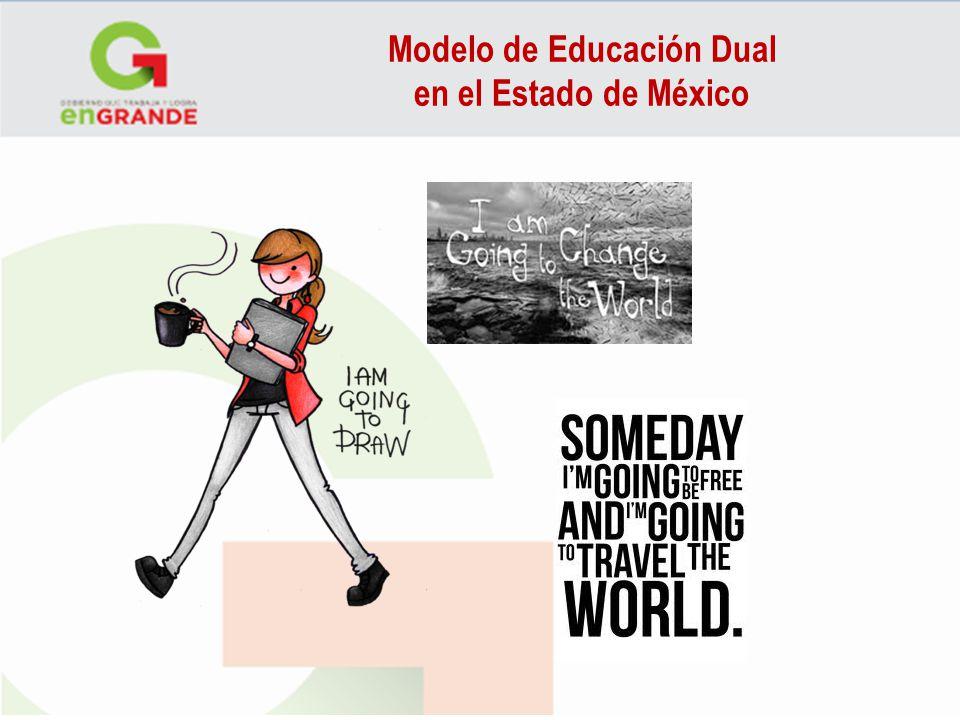 Modelo de Educación Dual en el Estado de México WHAT ARE YOU GOING TO….