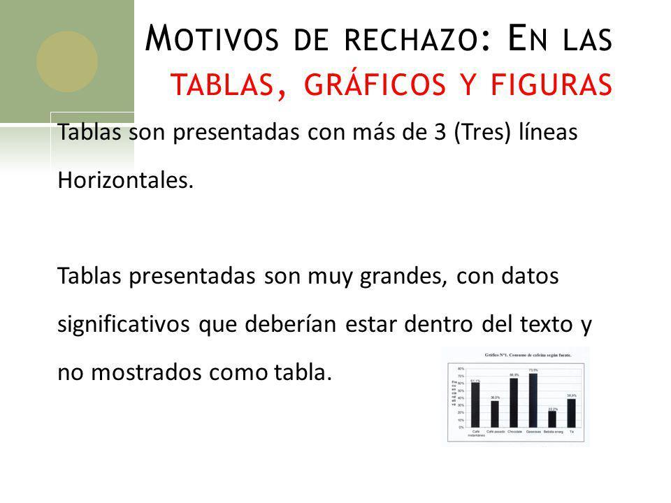 M OTIVOS DE RECHAZO : E N LAS TABLAS, GRÁFICOS Y FIGURAS Tablas son presentadas con más de 3 (Tres) líneas Horizontales. Tablas presentadas son muy gr