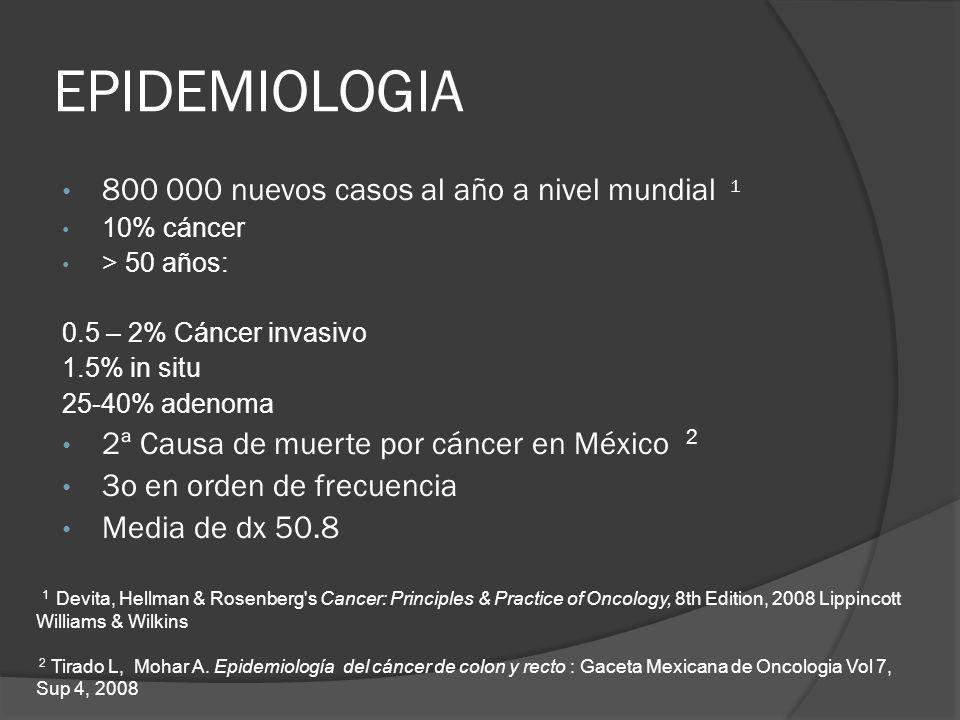 EPIDEMIOLOGIA 800 000 nuevos casos al año a nivel mundial 1 10% cáncer > 50 años: 0.5 – 2% Cáncer invasivo 1.5% in situ 25-40% adenoma 2ª Causa de muerte por cáncer en México 2 3o en orden de frecuencia Media de dx 50.8 1 Devita, Hellman & Rosenberg s Cancer: Principles & Practice of Oncology, 8th Edition, 2008 Lippincott Williams & Wilkins 2 Tirado L, Mohar A.