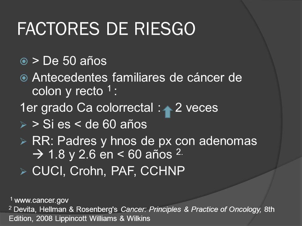 FACTORES DE RIESGO > De 50 años Antecedentes familiares de cáncer de colon y recto 1 : 1er grado Ca colorrectal : 2 veces > Si es < de 60 años RR: Padres y hnos de px con adenomas 1.8 y 2.6 en < 60 años 2.