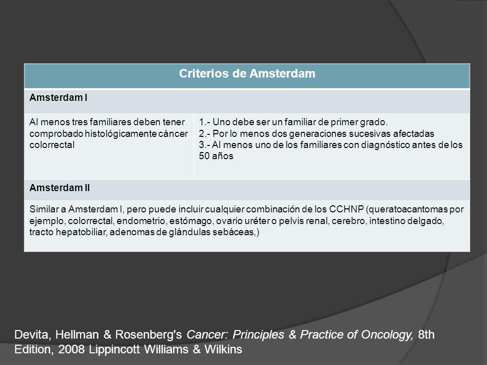 Criterios de Amsterdam Amsterdam I Al menos tres familiares deben tener comprobado histológicamente cáncer colorrectal 1.- Uno debe ser un familiar de