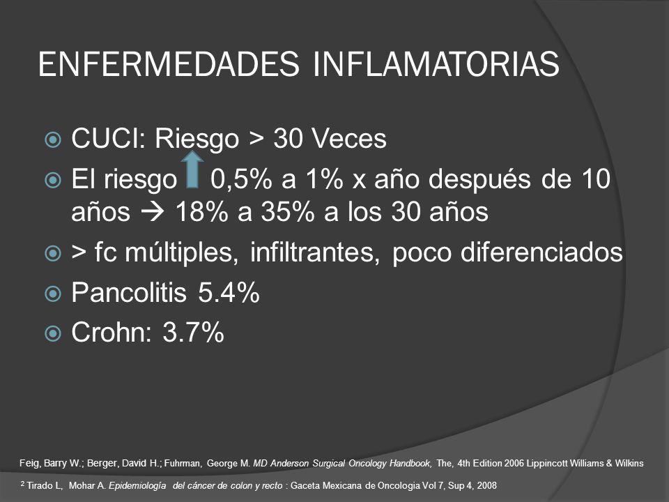 ENFERMEDADES INFLAMATORIAS CUCI: Riesgo > 30 Veces El riesgo 0,5% a 1% x año después de 10 años 18% a 35% a los 30 años > fc múltiples, infiltrantes, poco diferenciados Pancolitis 5.4% Crohn: 3.7% Feig, Barry W.; Berger, David H.; Fuhrman, George M.