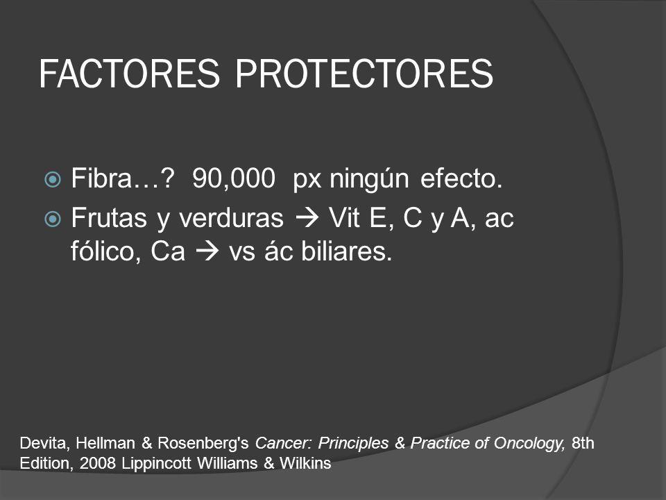 Fibra…? 90,000 px ningún efecto. Frutas y verduras Vit E, C y A, ac fólico, Ca vs ác biliares. FACTORES PROTECTORES Devita, Hellman & Rosenberg's Canc