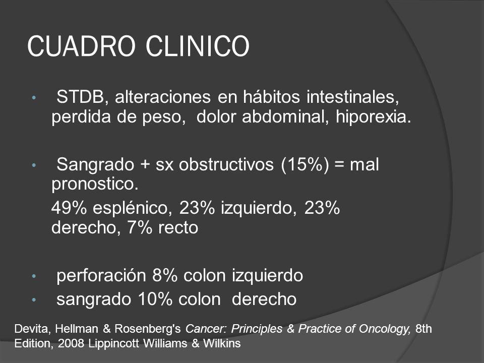 CUADRO CLINICO STDB, alteraciones en hábitos intestinales, perdida de peso, dolor abdominal, hiporexia. Sangrado + sx obstructivos (15%) = mal pronost
