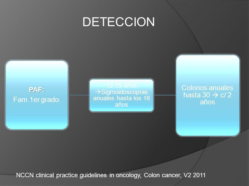 PAF: Fam.1er grado : 12-15 años Sigmoidoscopías anuales hasta los 18 años Colonos anuales hasta 30 c/ 2 años DETECCION NCCN clinical practice guidelines in oncology, Colon cancer, V2 2011