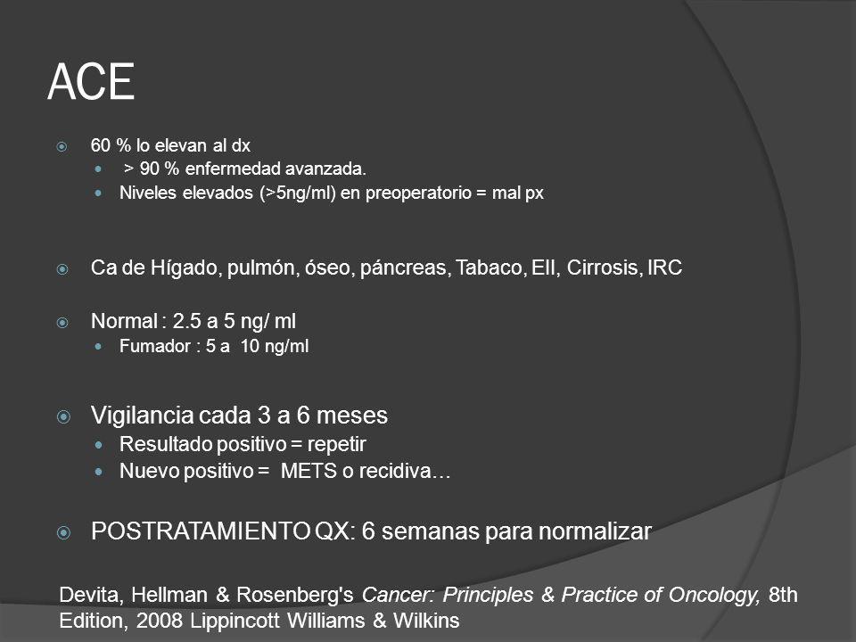 ACE 60 % lo elevan al dx > 90 % enfermedad avanzada. Niveles elevados (>5ng/ml) en preoperatorio = mal px Ca de Hígado, pulmón, óseo, páncreas, Tabaco