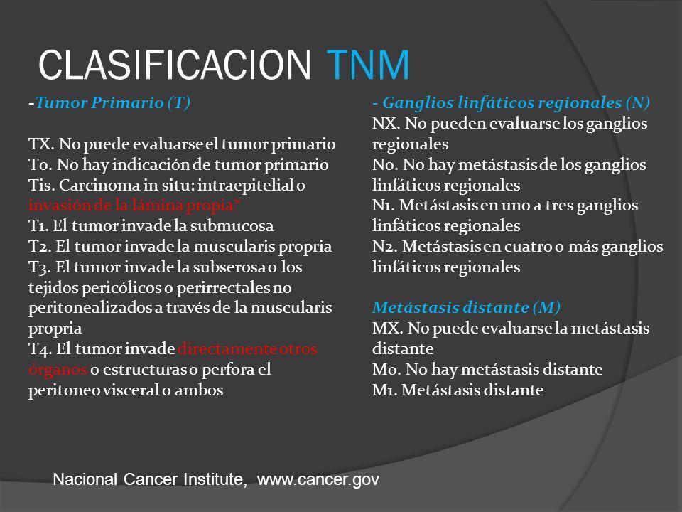 CLASIFICACION TNM -Tumor Primario (T) TX. No puede evaluarse el tumor primario T0. No hay indicación de tumor primario Tis. Carcinoma in situ: intraep