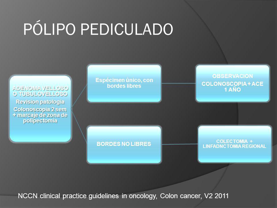 PÓLIPO PEDICULADO ADENOMA VELLOSO O TUBULOVELLOSO Revision patologia Colonoscopia 2 sem + marcaje de zona de polipectomia Espécimen único, con bordes libres OBSERVACION COLONOSCOPIA + ACE 1 AÑO BORDES NO LIBRES COLECTOMIA + LINFADNCTOMIA REGIONAL NCCN clinical practice guidelines in oncology, Colon cancer, V2 2011