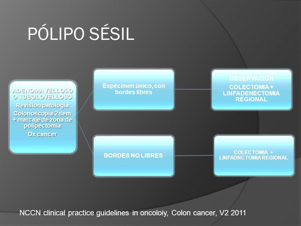 ADENOMA VELLOSO O TUBULOVELLOSO Revision patologia Colonoscopia 2 sem + marcaje de zona de polipectomia Dx cancer Espécimen único, con bordes libres OBSERVACION COLECTOMIA + LINFADENECTOMIA REGIONAL BORDES NO LIBRES COLECTOMIA + LINFADNCTOMIA REGIONAL PÓLIPO SÉSIL NCCN clinical practice guidelines in oncoloiy, Colon cancer, V2 2011