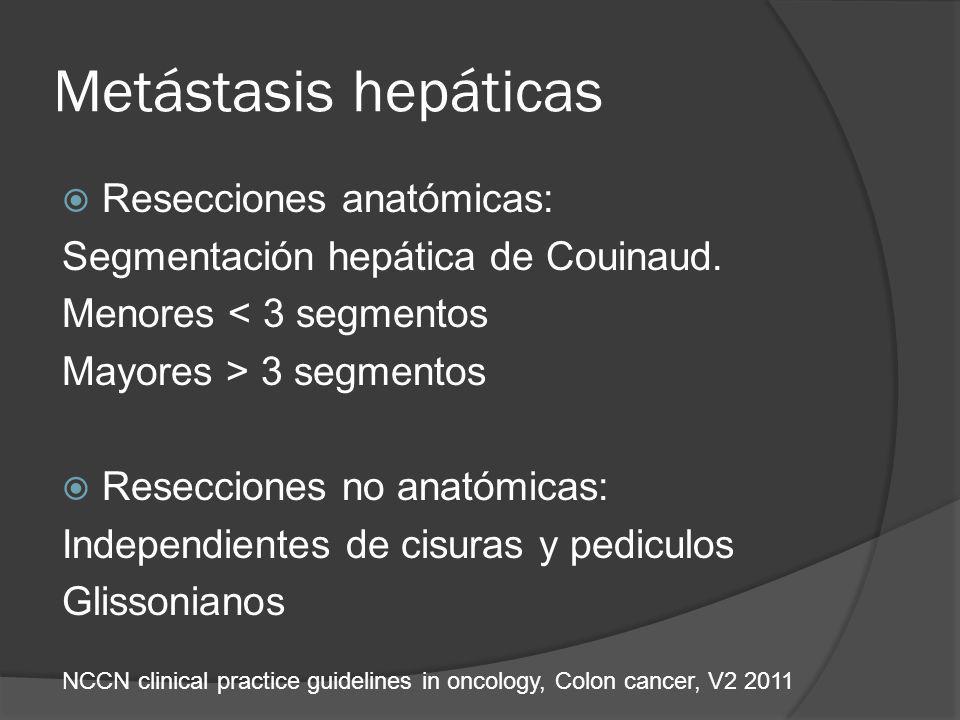 Metástasis hepáticas Resecciones anatómicas: Segmentación hepática de Couinaud. Menores < 3 segmentos Mayores > 3 segmentos Resecciones no anatómicas: