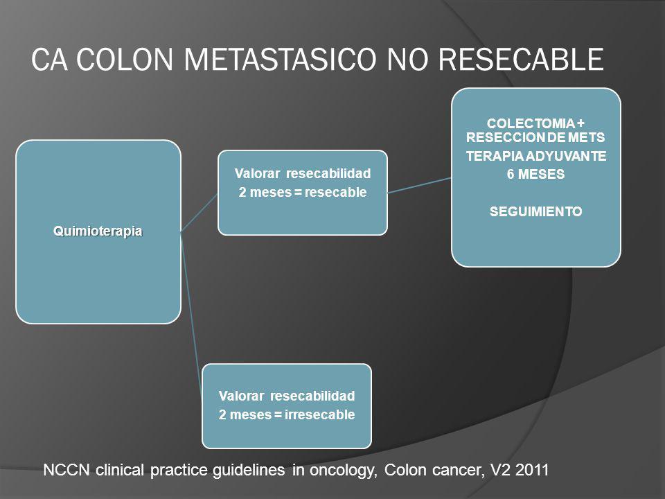 Quimioterapia Valorar resecabilidad 2 meses = irresecable Valorar resecabilidad 2 meses = resecable COLECTOMIA + RESECCION DE METS TERAPIA ADYUVANTE 6 MESES SEGUIMIENTO CA COLON METASTASICO NO RESECABLE NCCN clinical practice guidelines in oncology, Colon cancer, V2 2011