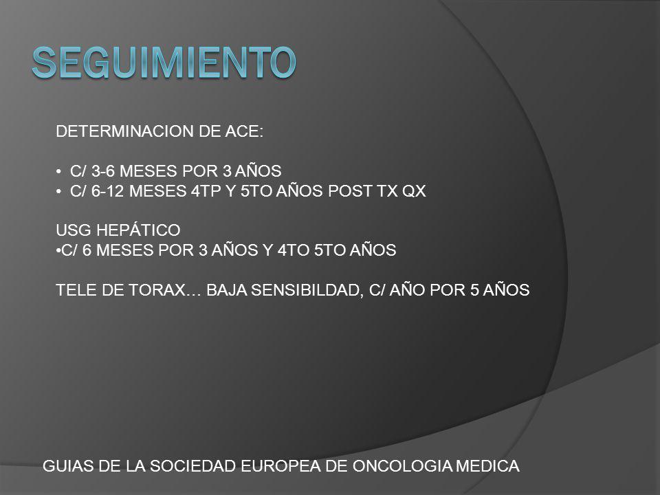 GUIAS DE LA SOCIEDAD EUROPEA DE ONCOLOGIA MEDICA DETERMINACION DE ACE: C/ 3-6 MESES POR 3 AÑOS C/ 6-12 MESES 4TP Y 5TO AÑOS POST TX QX USG HEPÁTICO C/ 6 MESES POR 3 AÑOS Y 4TO 5TO AÑOS TELE DE TORAX… BAJA SENSIBILDAD, C/ AÑO POR 5 AÑOS