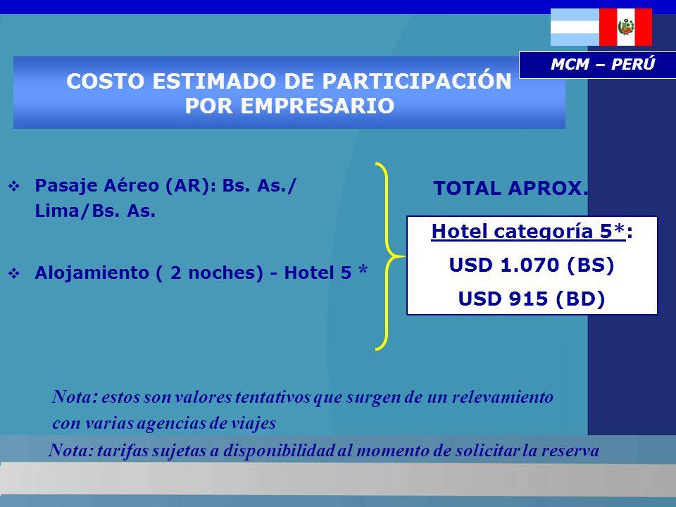 COSTO ESTIMADO DE PARTICIPACIÓN POR EMPRESARIO Pasaje Aéreo (AR): Bs.