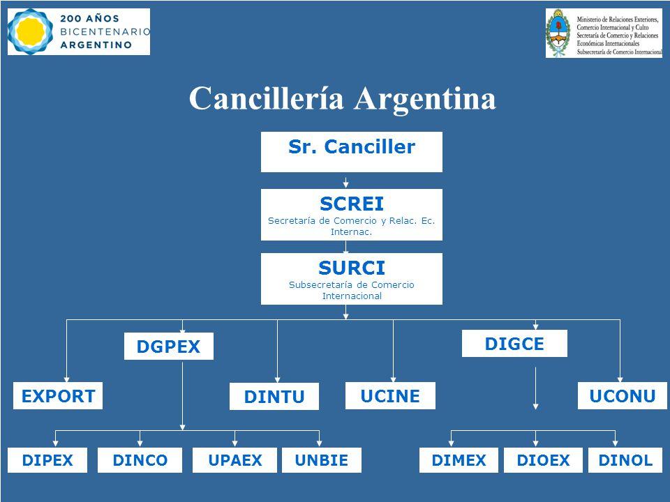 Cancillería Argentina Sr.