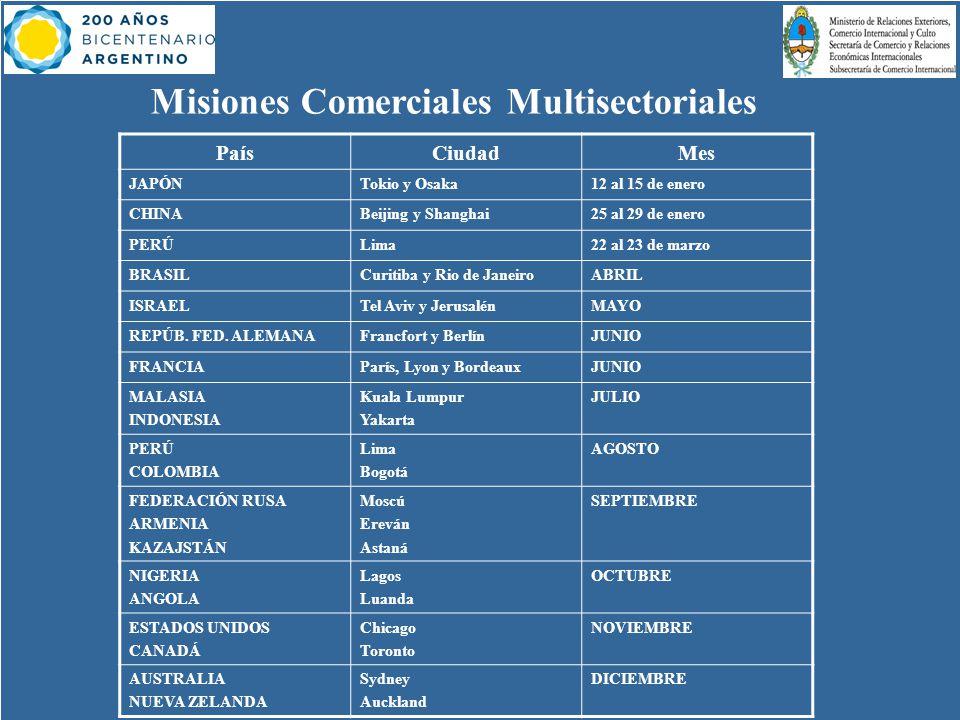 Misión Empresarial Multisectorial a Lima, PERÚ 22 y 23 de marzo -2010-